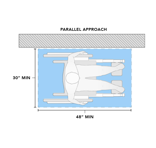 Clear Floor Space Parallel Approach